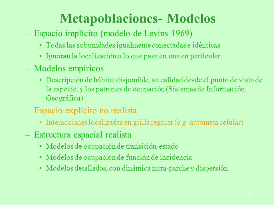 Metapoblaciones- Modelos