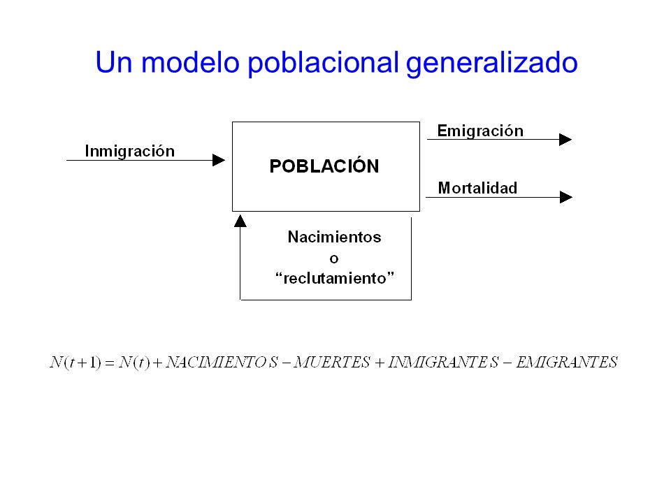 Un modelo poblacional generalizado
