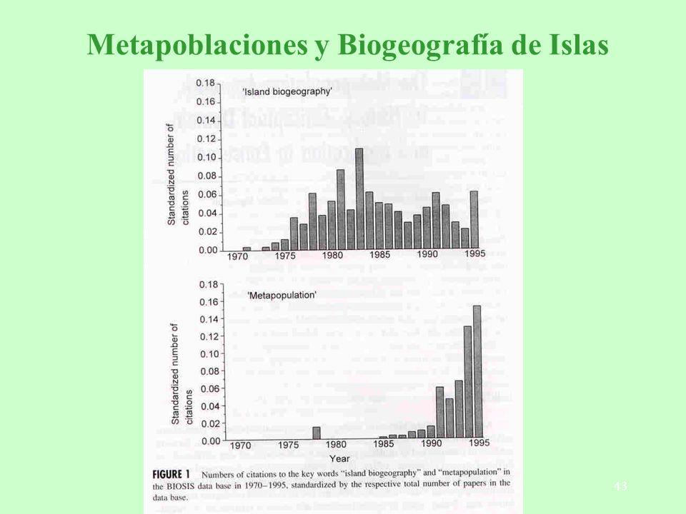Metapoblaciones y Biogeografía de Islas