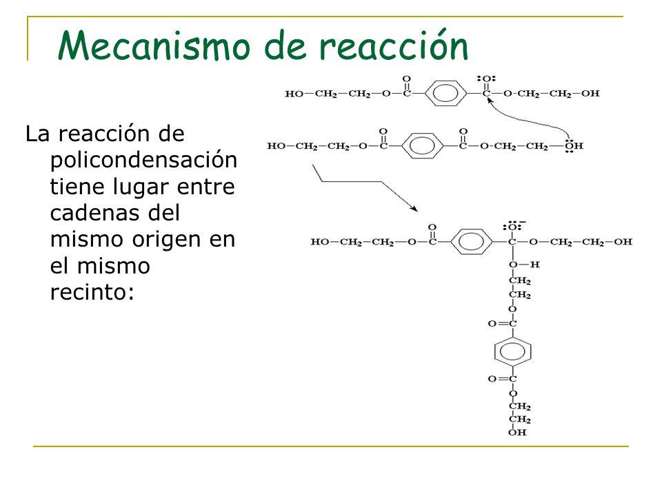 Mecanismo de reacción La reacción de policondensación tiene lugar entre cadenas del mismo origen en el mismo recinto: