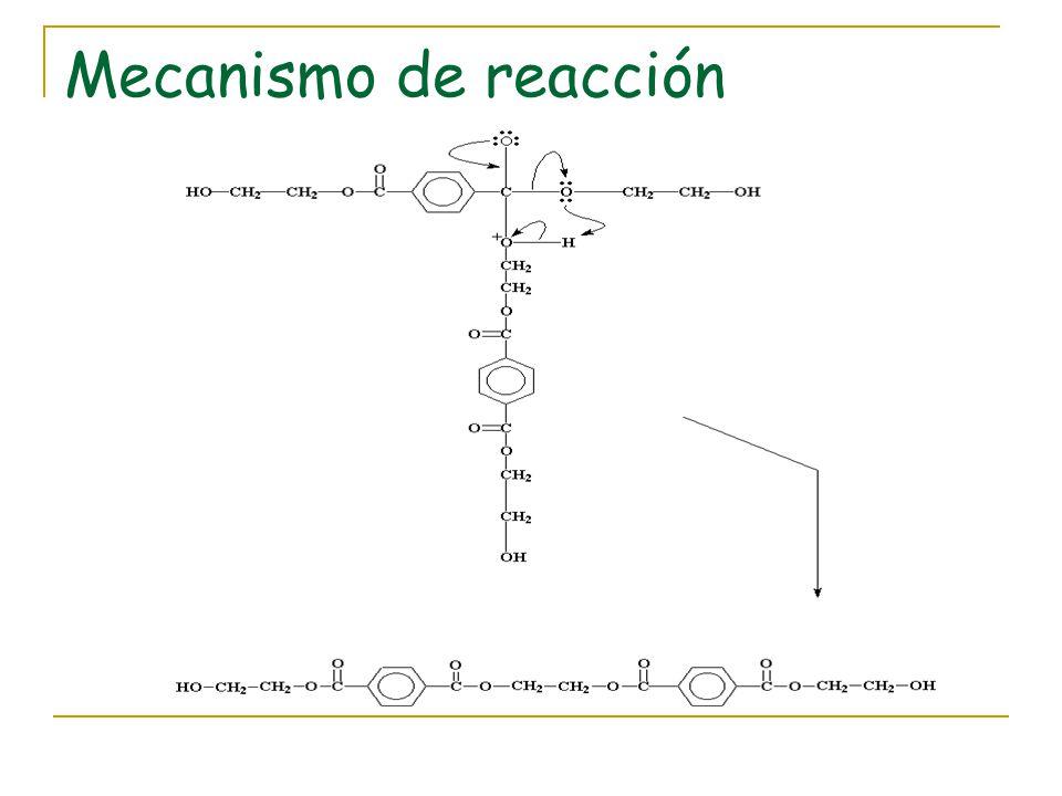 Mecanismo de reacción