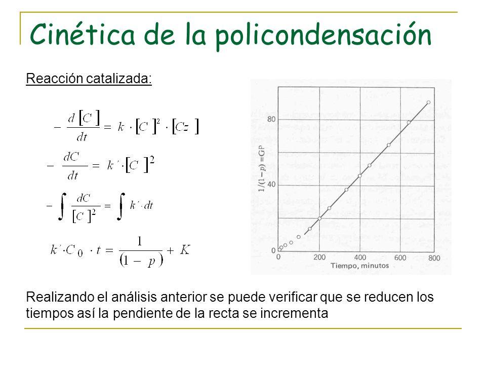 Cinética de la policondensación