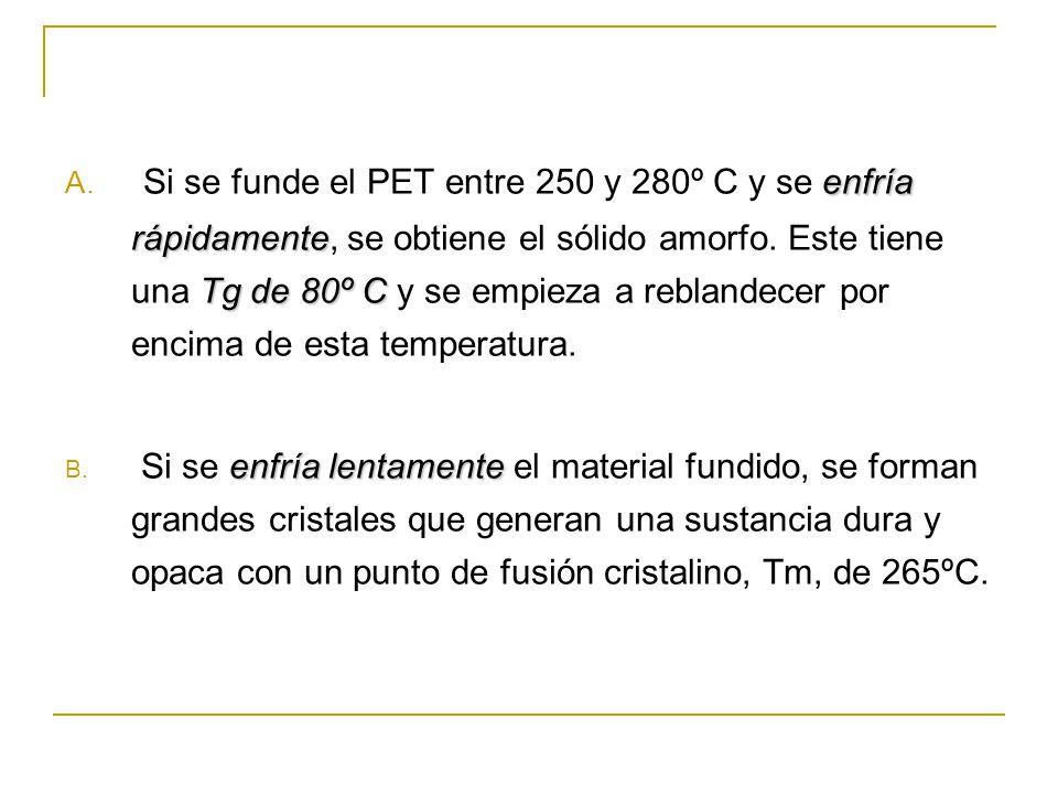 Si se funde el PET entre 250 y 280º C y se enfría rápidamente, se obtiene el sólido amorfo. Este tiene una Tg de 80º C y se empieza a reblandecer por encima de esta temperatura.