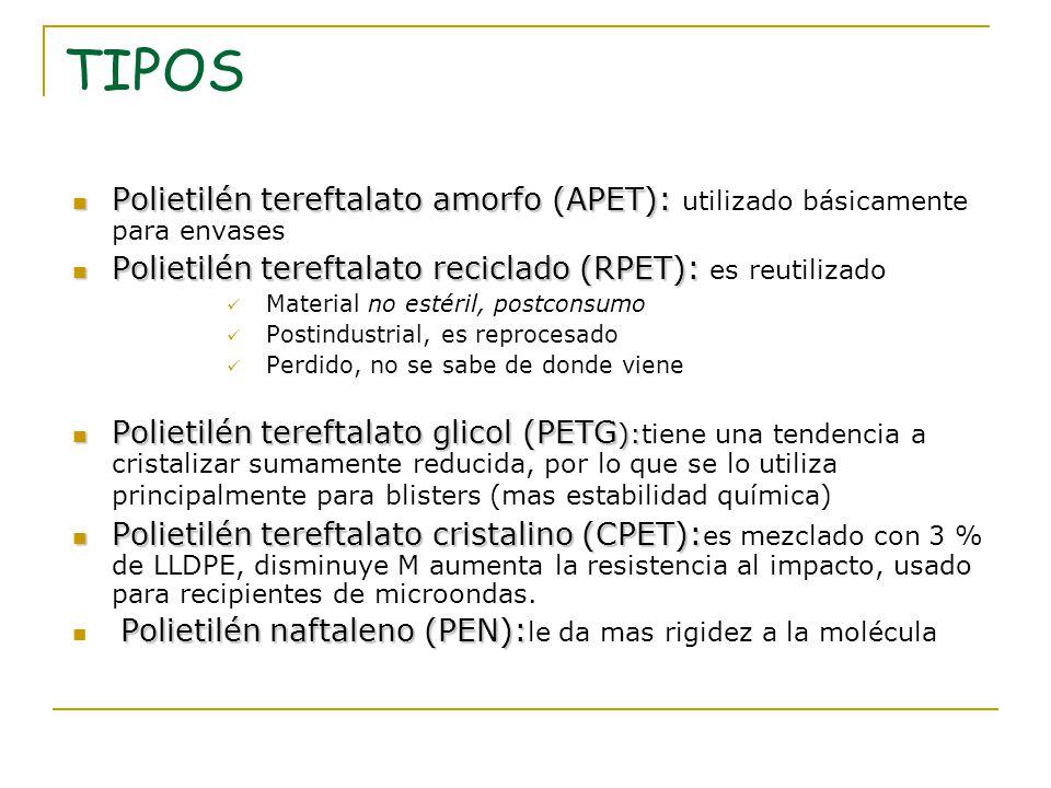 TIPOS Polietilén tereftalato amorfo (APET): utilizado básicamente para envases. Polietilén tereftalato reciclado (RPET): es reutilizado.