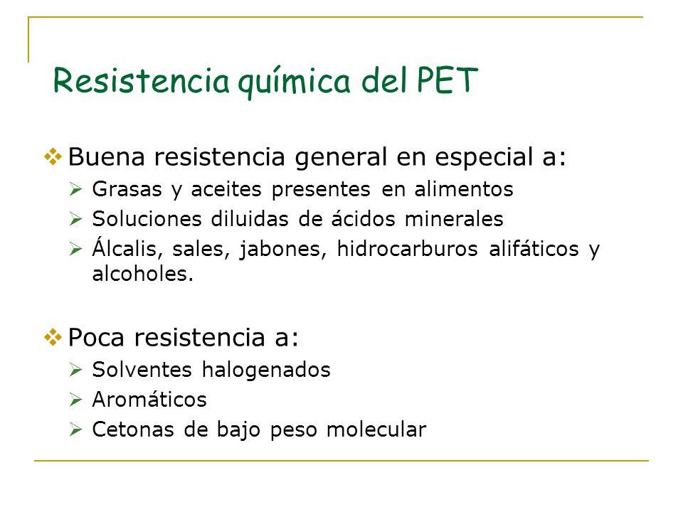 Resistencia química del PET
