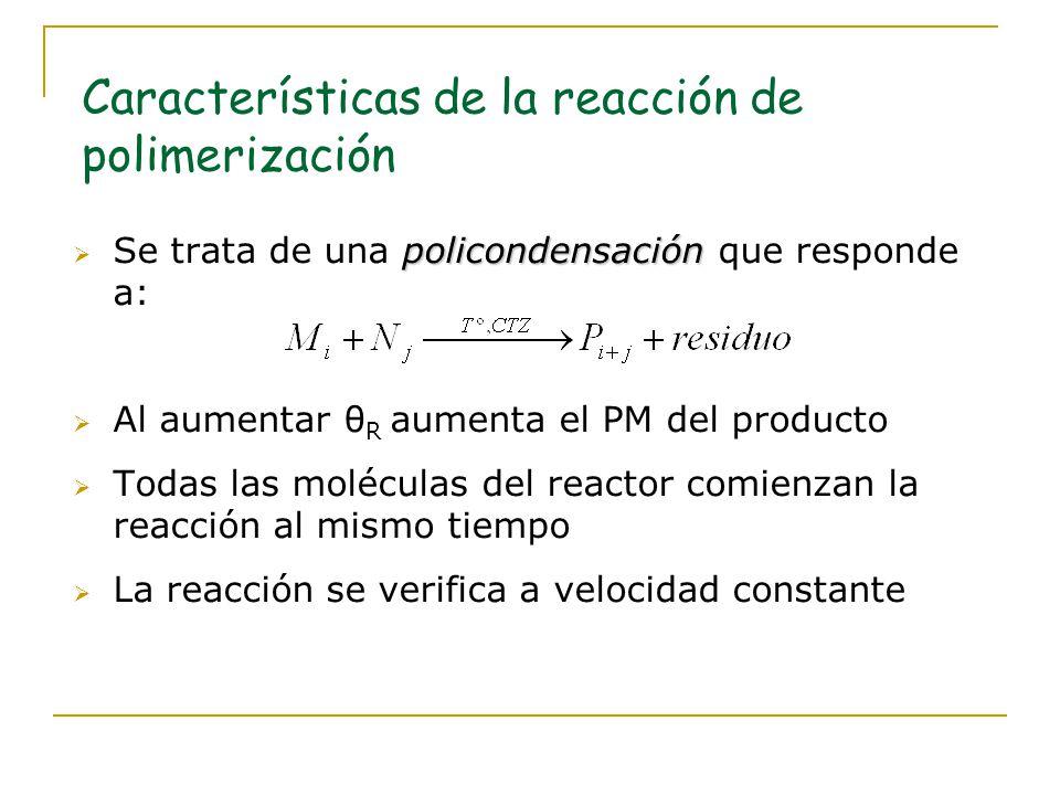 Características de la reacción de polimerización