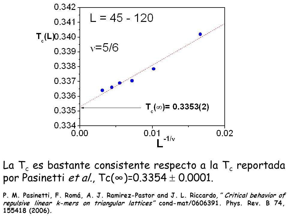 La Tc es bastante consistente respecto a la Tc reportada por Pasinetti et al., Tc(∞)=0.3354  0.0001.