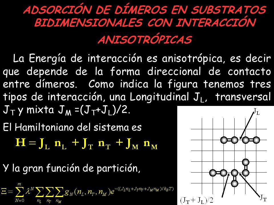 ADSORCIÓN DE DÍMEROS EN SUBSTRATOS BIDIMENSIONALES CON INTERACCIÓN ANISOTRÓPICAS