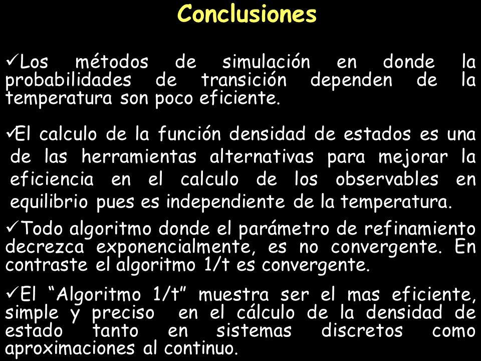 Conclusiones Los métodos de simulación en donde la probabilidades de transición dependen de la temperatura son poco eficiente.