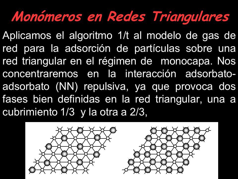 Monómeros en Redes Triangulares