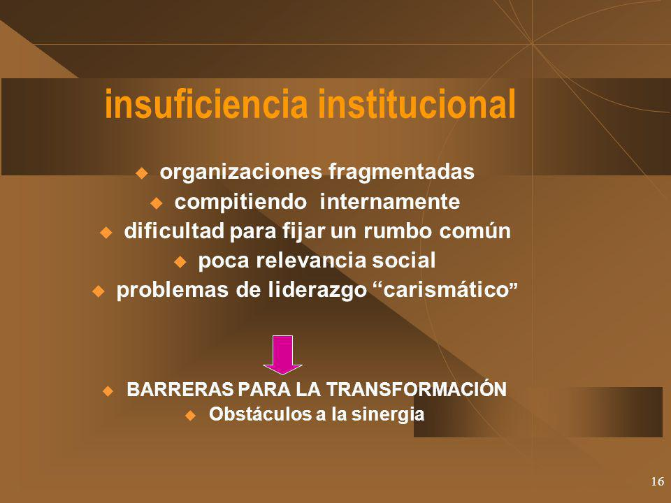 insuficiencia institucional