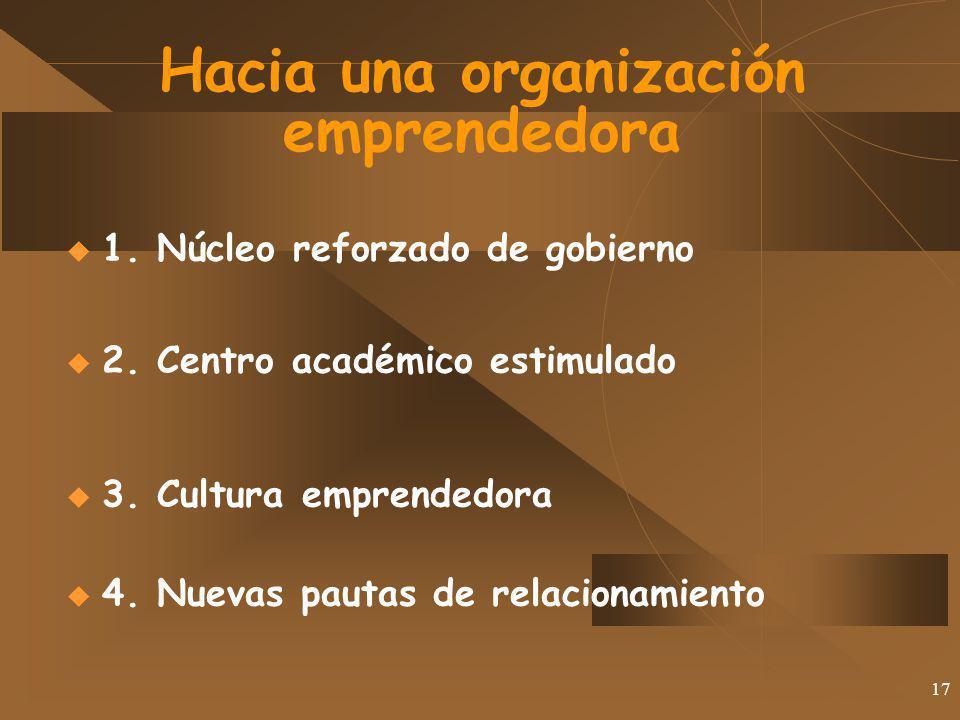 Hacia una organización emprendedora