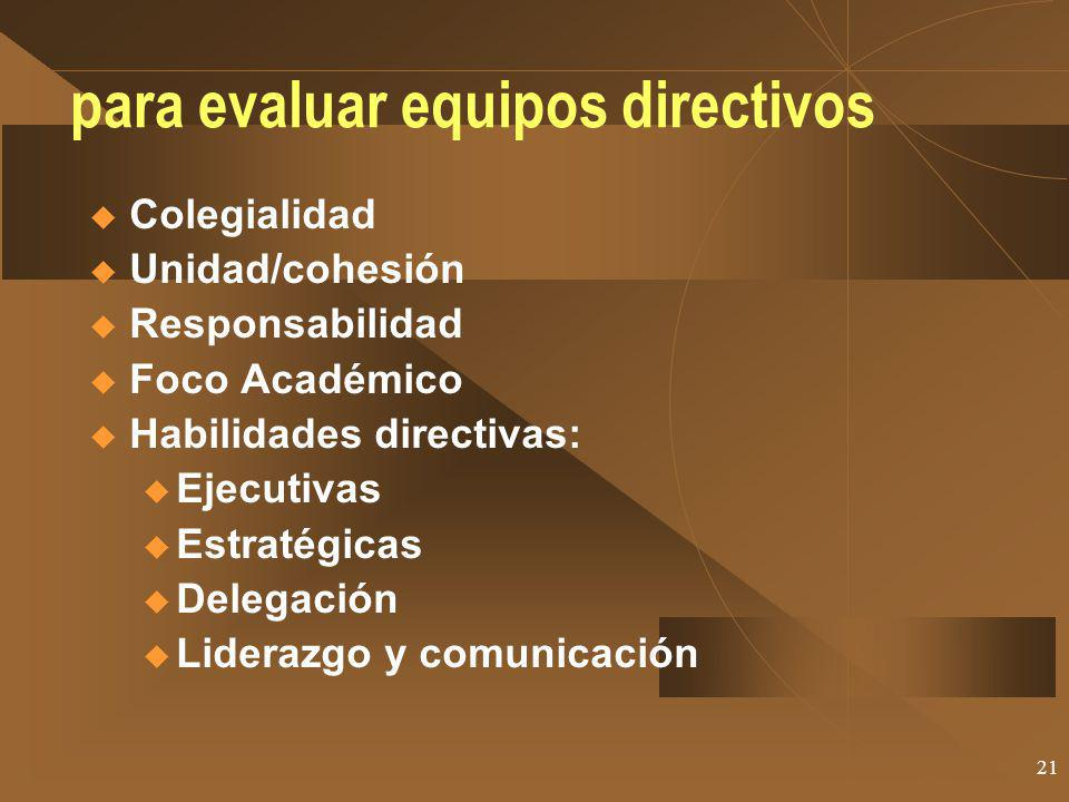 para evaluar equipos directivos