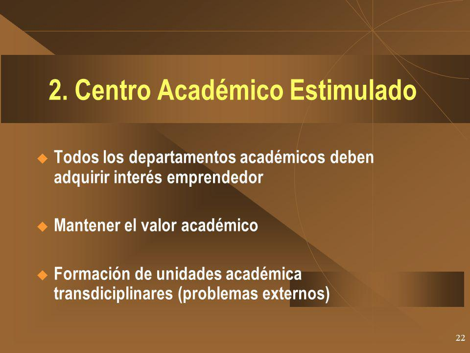 2. Centro Académico Estimulado