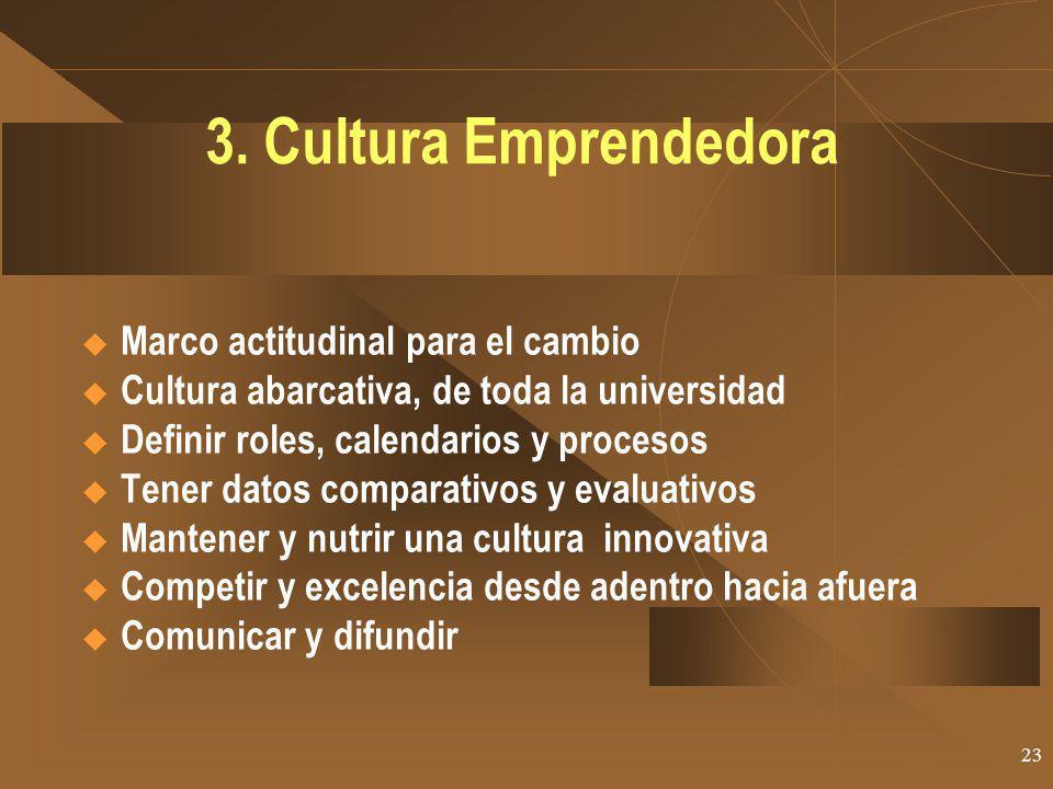 3. Cultura Emprendedora Marco actitudinal para el cambio