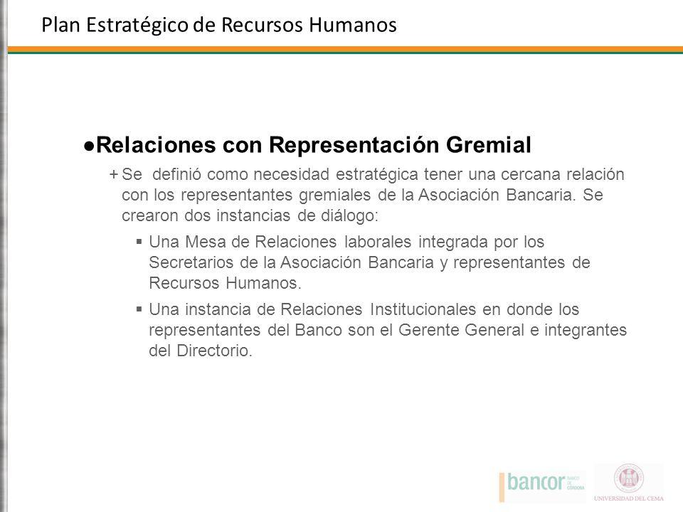 Plan Estratégico de Recursos Humanos