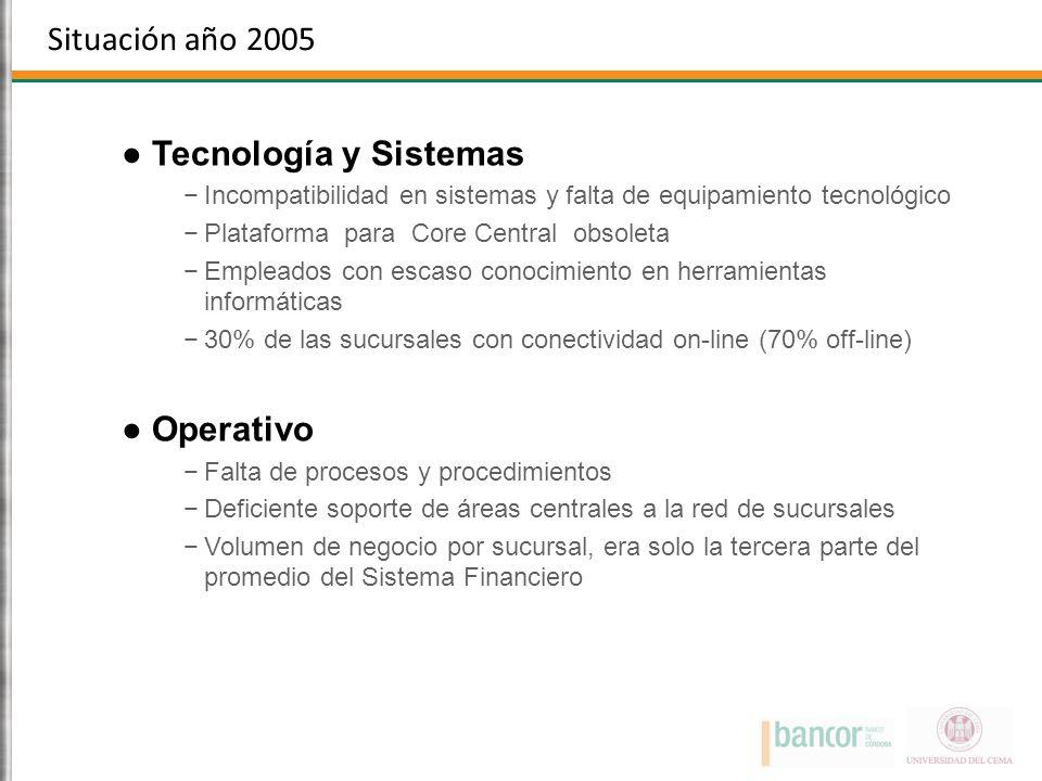 Situación año 2005 Tecnología y Sistemas Operativo