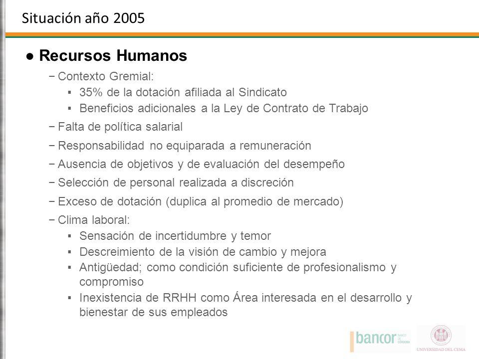 Situación año 2005 Recursos Humanos Contexto Gremial: