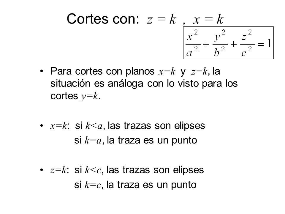 Cortes con: z = k , x = k Para cortes con planos x=k y z=k, la situación es análoga con lo visto para los cortes y=k.