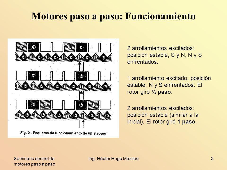 Motores paso a paso: Funcionamiento