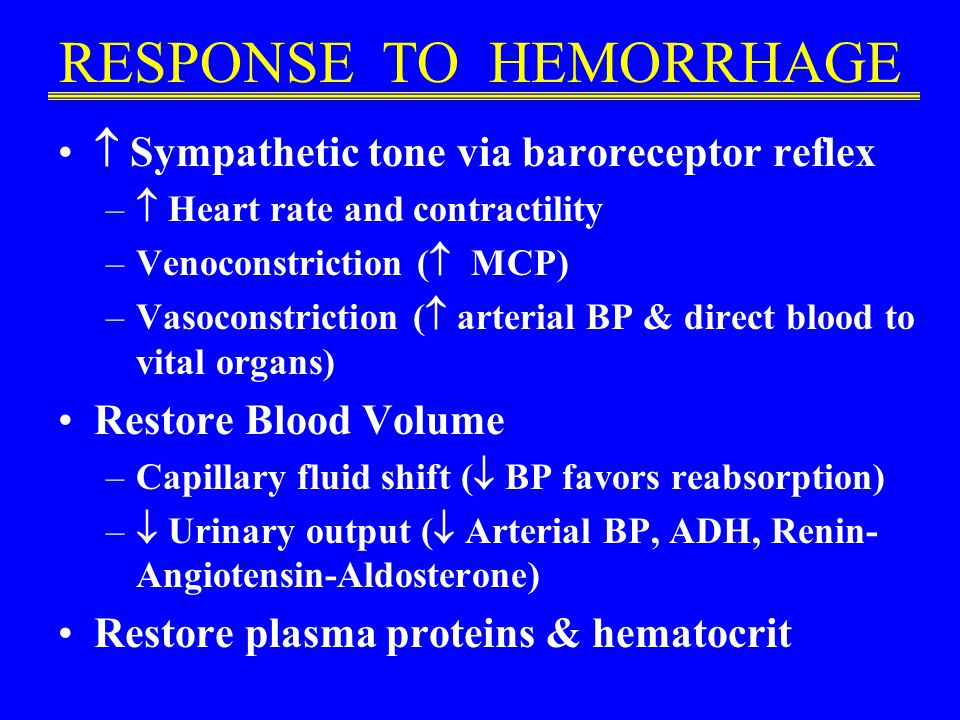 RESPONSE TO HEMORRHAGE