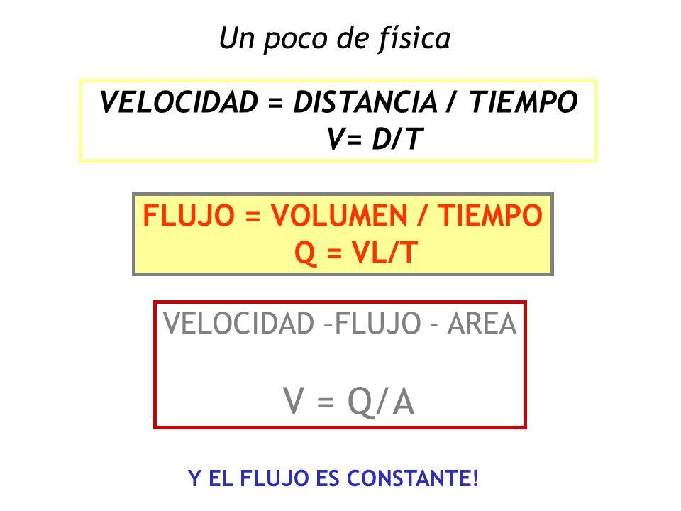 VELOCIDAD = DISTANCIA / TIEMPO FLUJO = VOLUMEN / TIEMPO