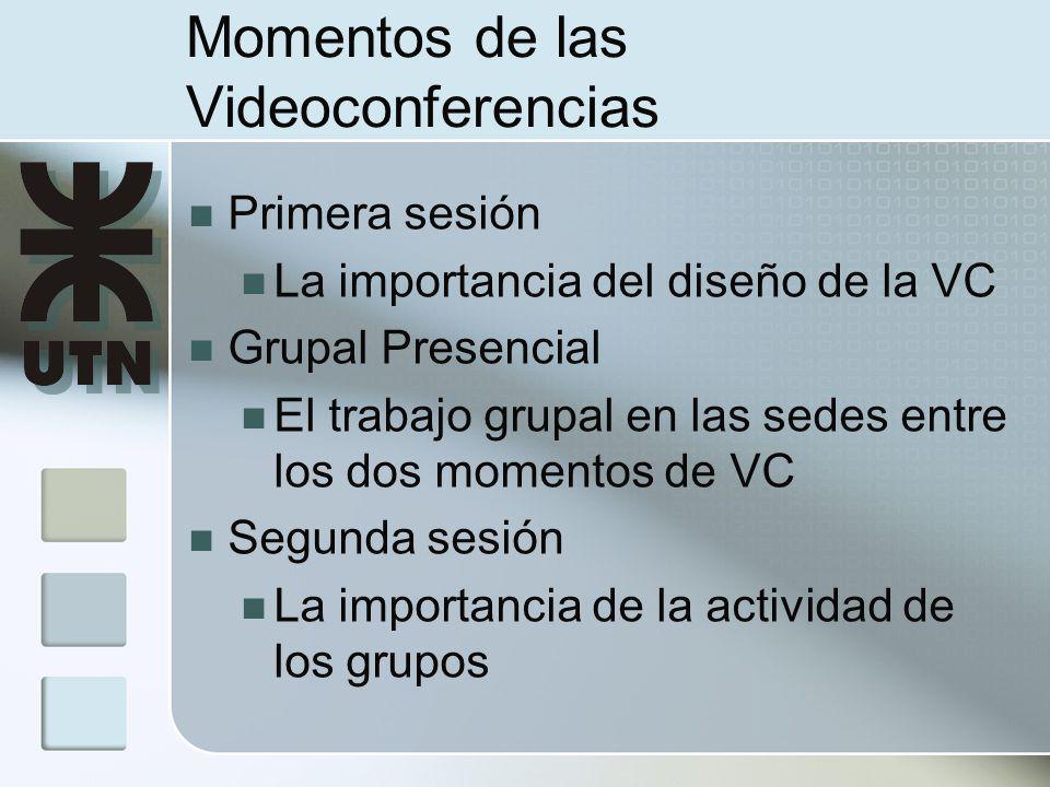 Momentos de las Videoconferencias