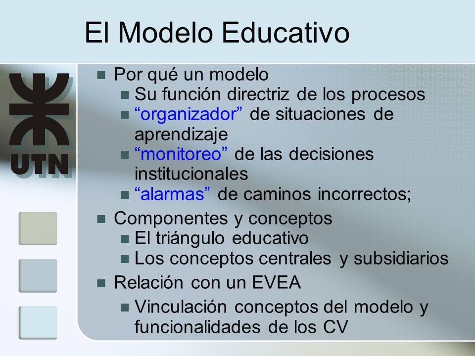 El Modelo Educativo Por qué un modelo
