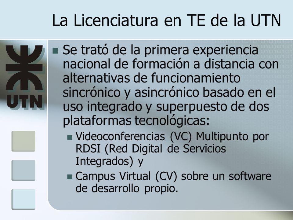 La Licenciatura en TE de la UTN