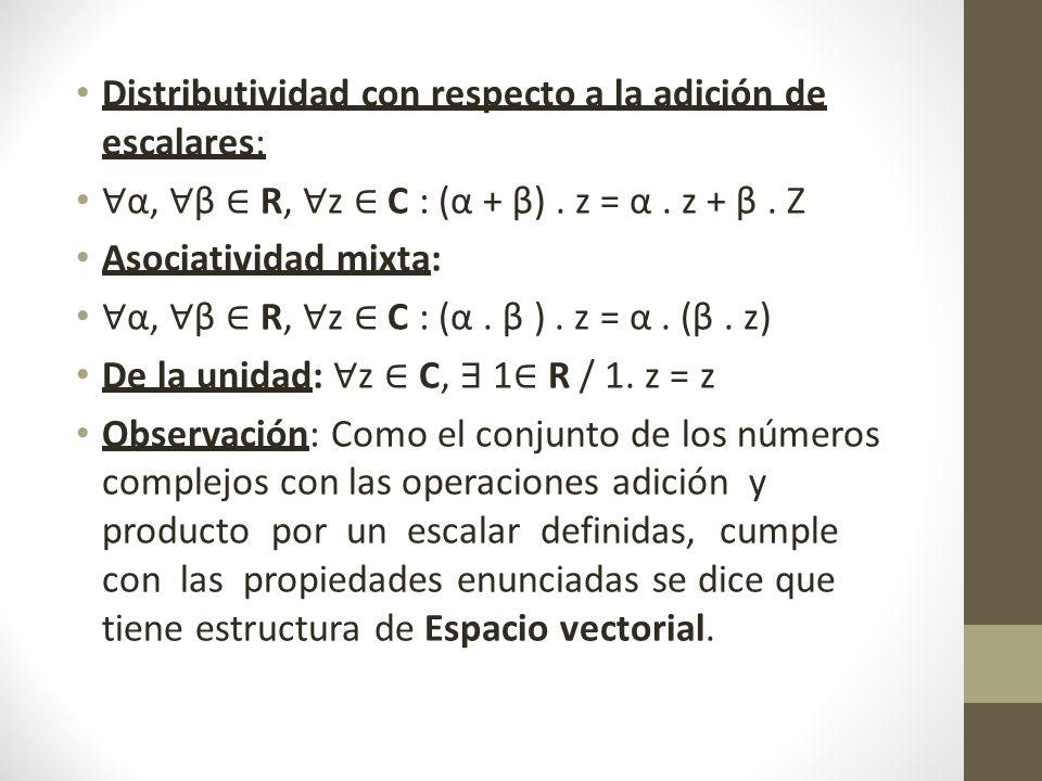 Distributividad con respecto a la adición de escalares: