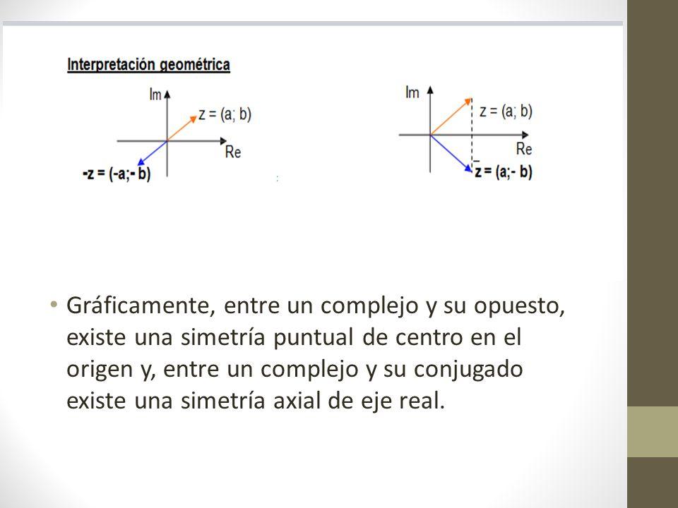 Gráficamente, entre un complejo y su opuesto, existe una simetría puntual de centro en el origen y, entre un complejo y su conjugado existe una simetría axial de eje real.
