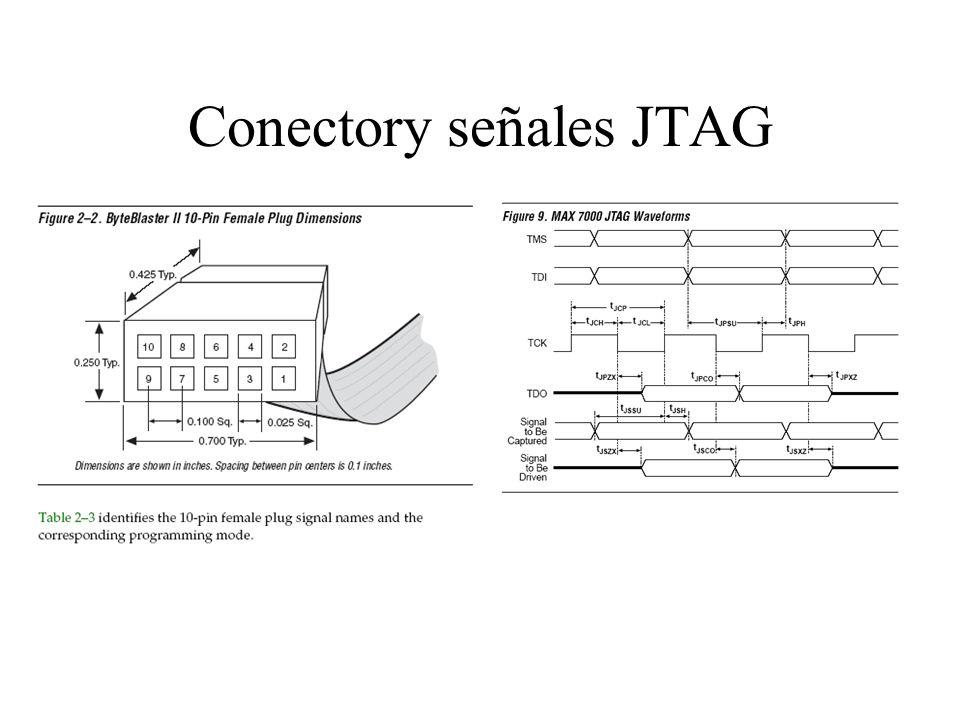 Conectory señales JTAG