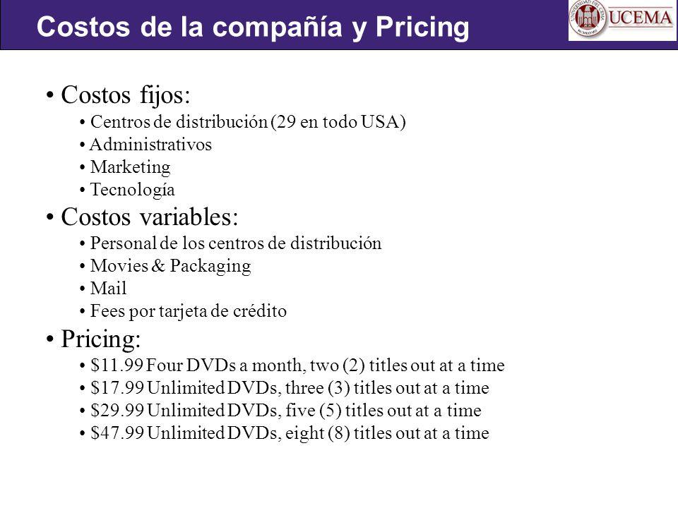 Costos de la compañía y Pricing