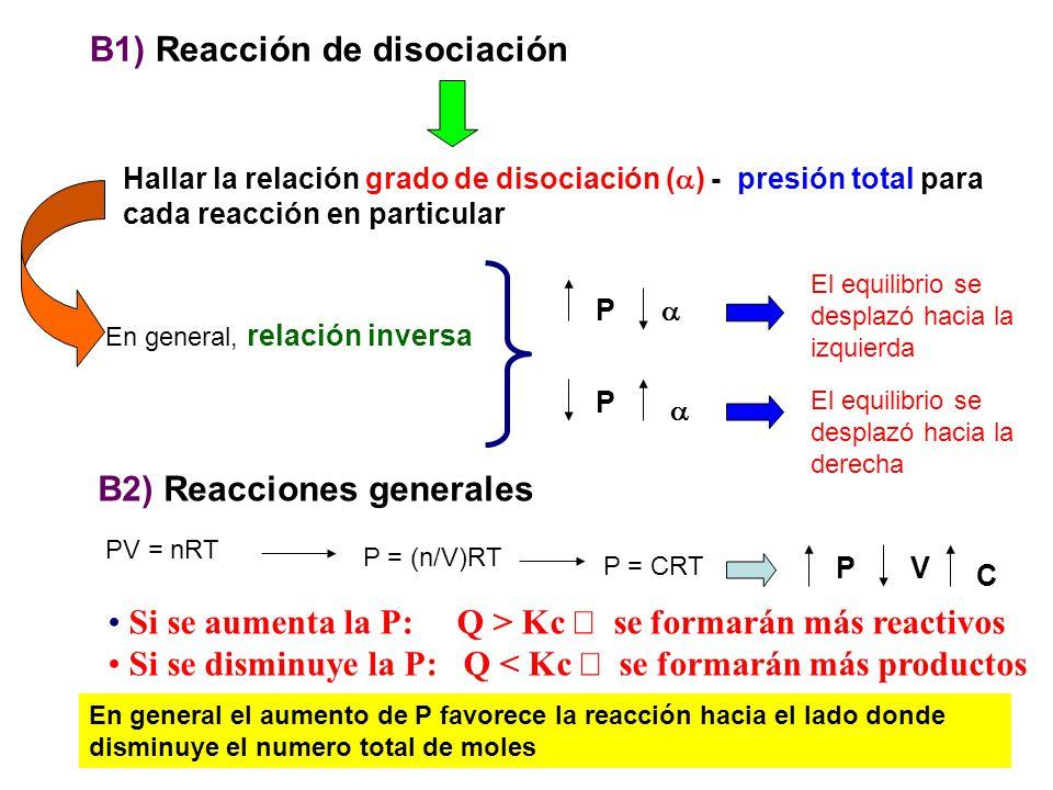 B1) Reacción de disociación