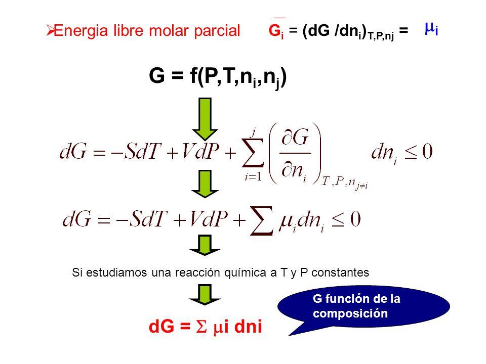 G = f(P,T,ni,nj) i dG =  i dni