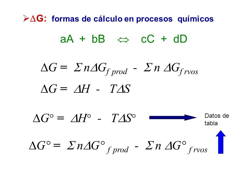 G: formas de cálculo en procesos químicos