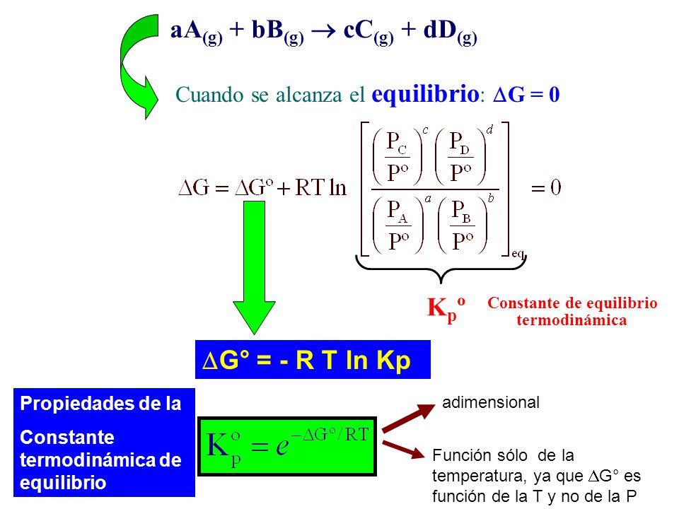 Constante de equilibrio termodinámica