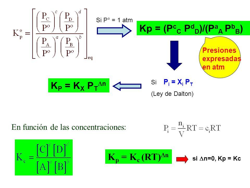 Kp = (PcC PdD)/(PaA PbB)