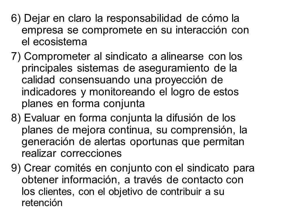 6) Dejar en claro la responsabilidad de cómo la empresa se compromete en su interacción con el ecosistema