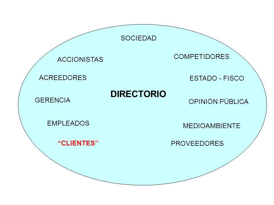 DIRECTORIO SOCIEDAD COMPETIDORES ACCIONISTAS ACREEDORES ESTADO - FISCO