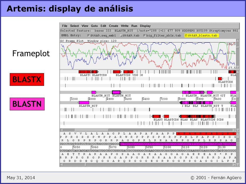 Artemis: display de análisis