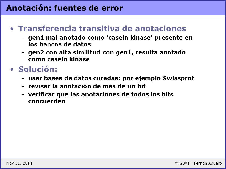 Anotación: fuentes de error