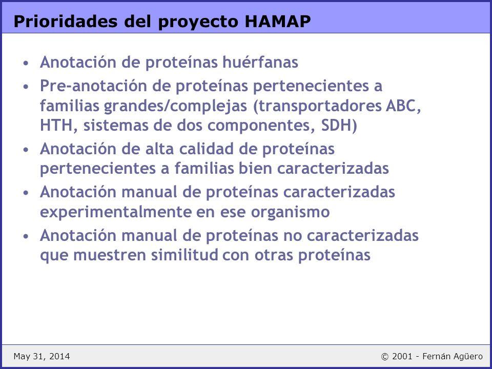 Prioridades del proyecto HAMAP