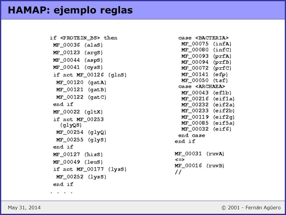 HAMAP: ejemplo reglas April 1, 2017 © 2001 - Fernán Agüero