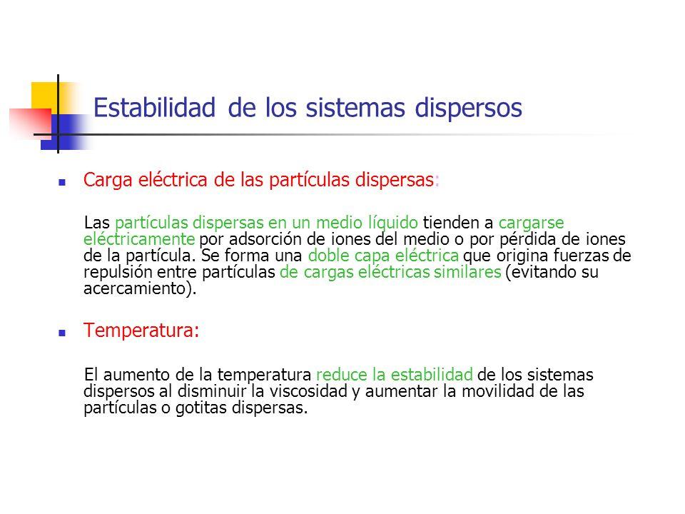 Estabilidad de los sistemas dispersos