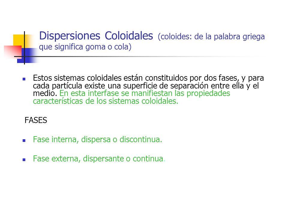 Dispersiones Coloidales (coloides: de la palabra griega que significa goma o cola)