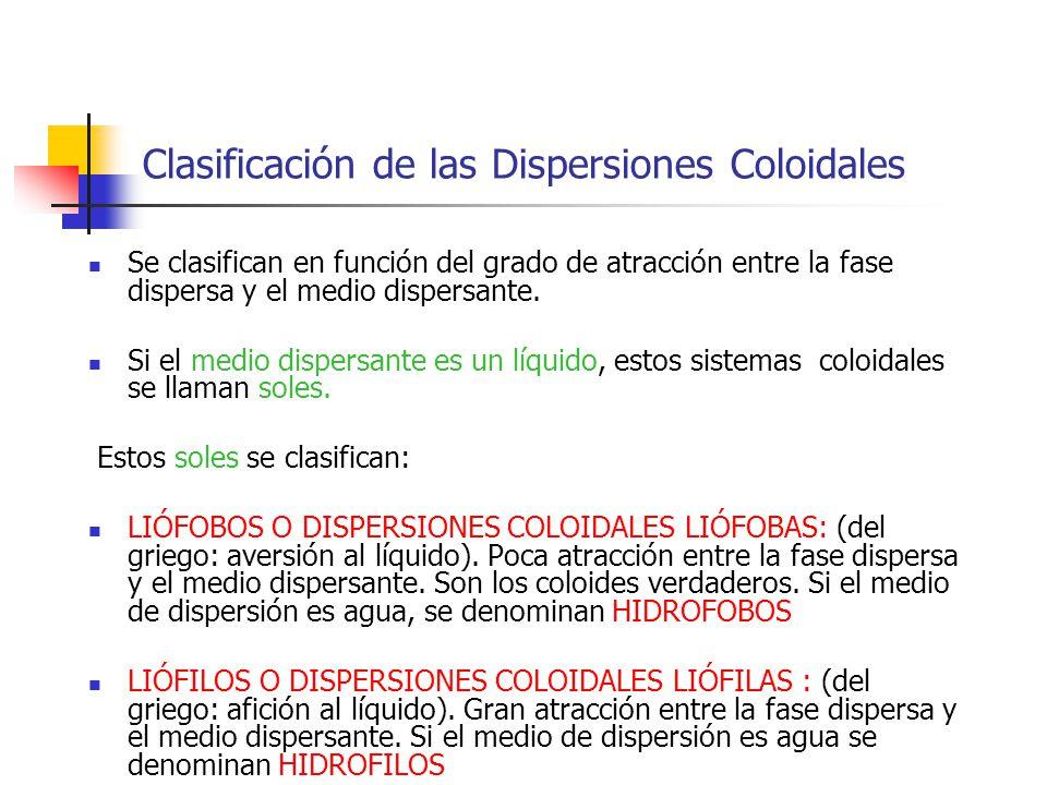 Clasificación de las Dispersiones Coloidales