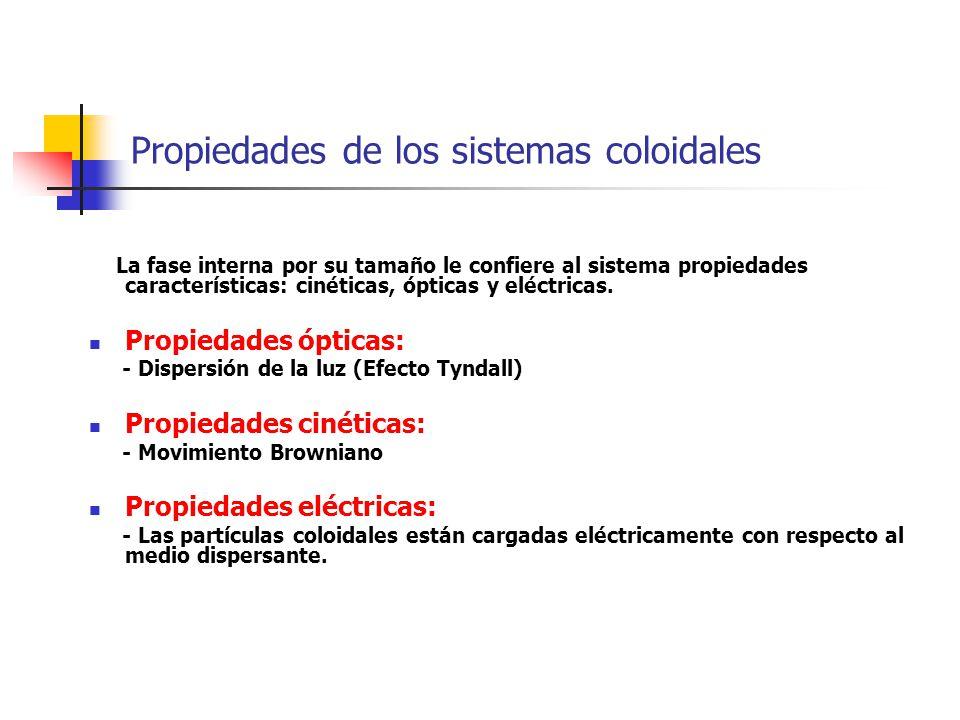 Propiedades de los sistemas coloidales