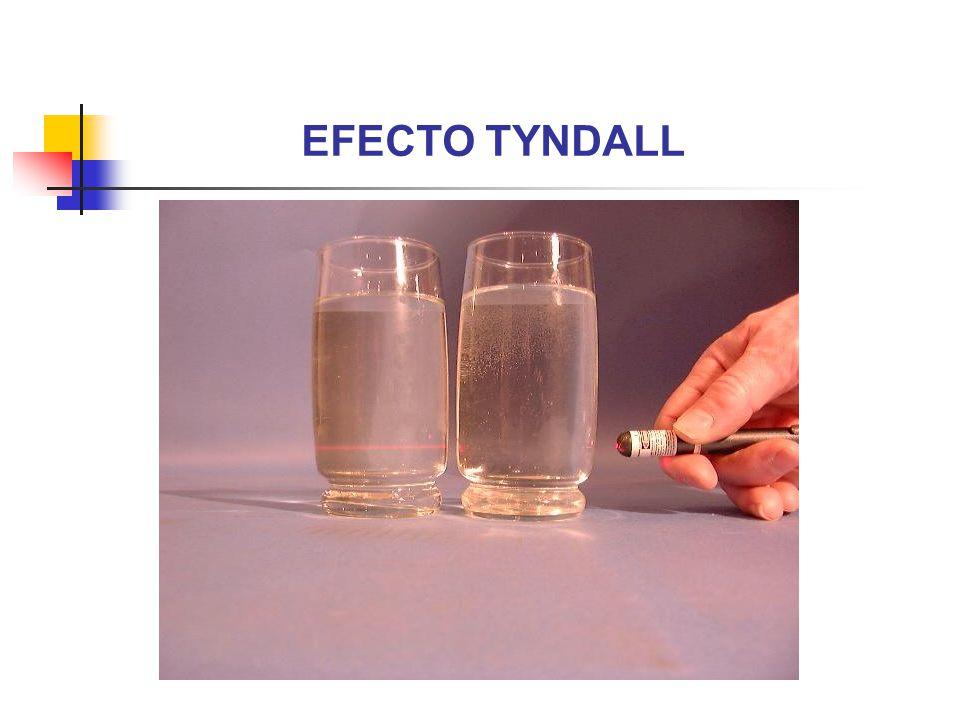 EFECTO TYNDALL