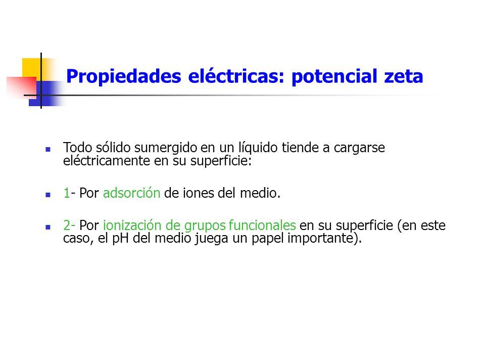 Propiedades eléctricas: potencial zeta